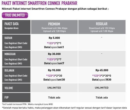 Related image with Cara Daftar Paket Internet Smartfren Terbaru ...